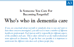 picture about Free Printable Activities for Dementia Patients known as Components and Factsheets - Alzheimer