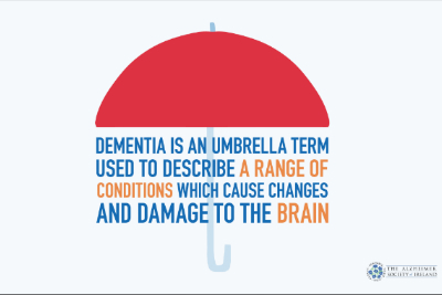 WHAT PROGRESSING DEMENTIA LOOKS LIKE